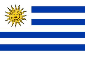 Landskod Uruguay